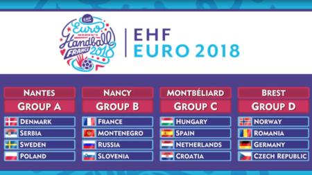 Lottningen för EM 2018 klar för damerna